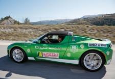 Electric Car Rentals at Swank Hotels